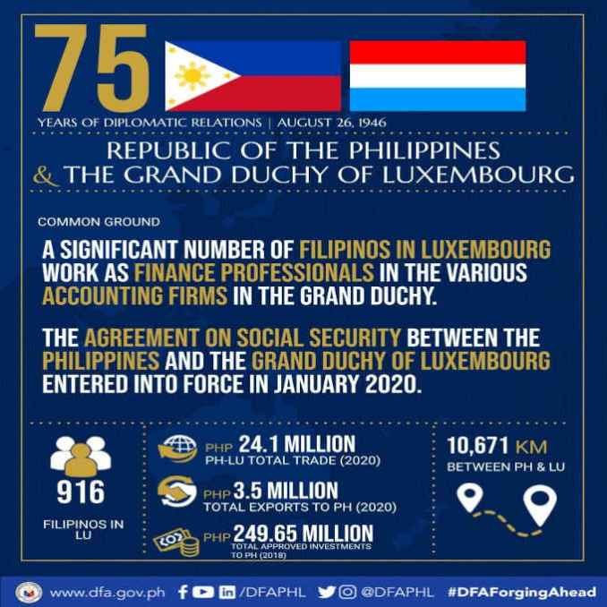 philippines and luxembourg