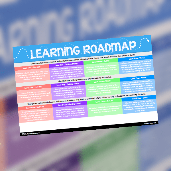 #PhysEd Learning Roadmaps