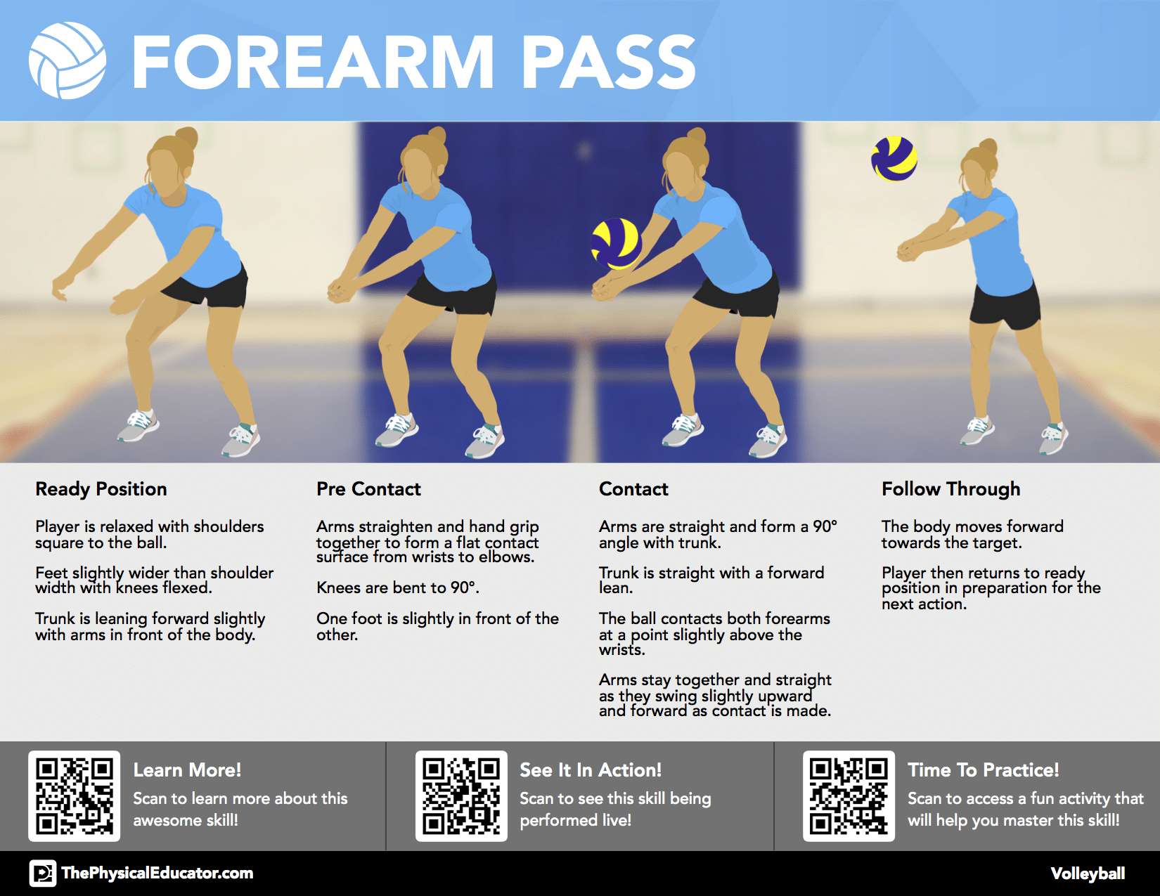 Volleyball Forearm Pass Poster (Free)
