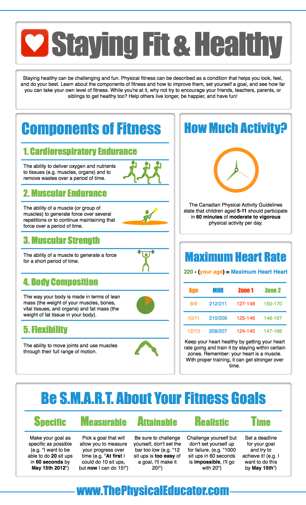 Teaching The Components Of Fitness