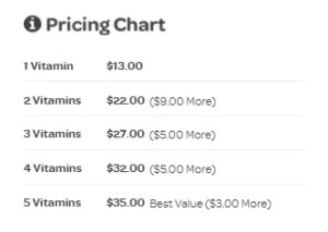 Vitafive pricing