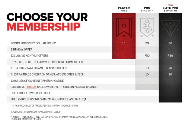 gamestop memberships