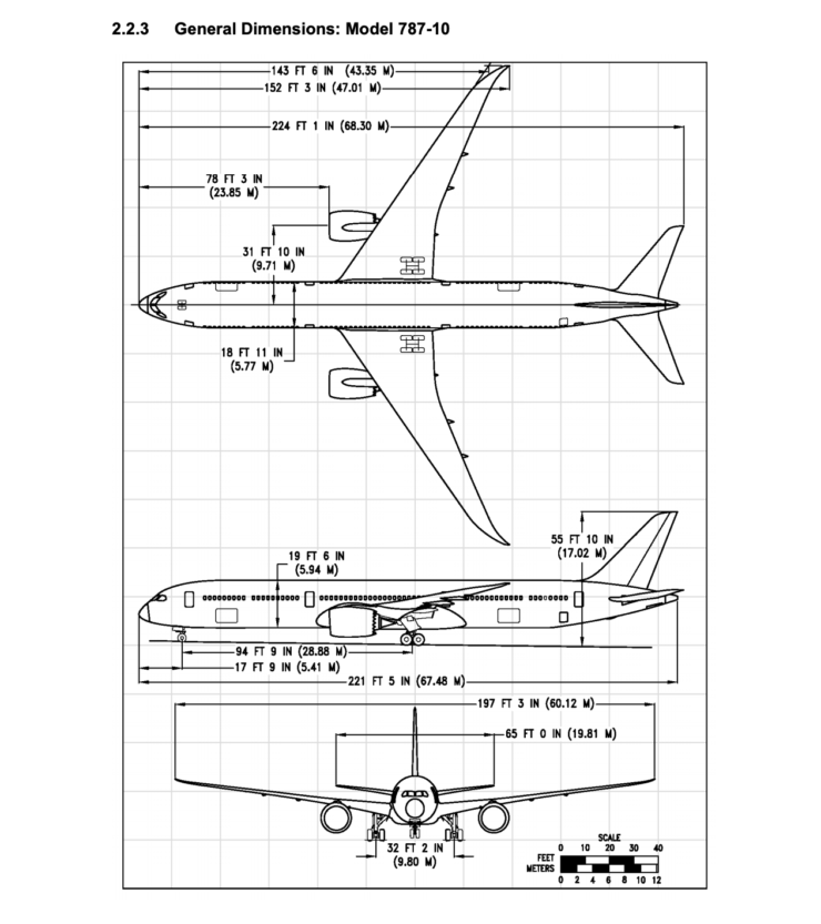 Dimensions of a 787-10 (Image from boeing.com)