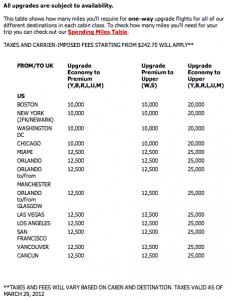 Virgin Atlantic Upgrades
