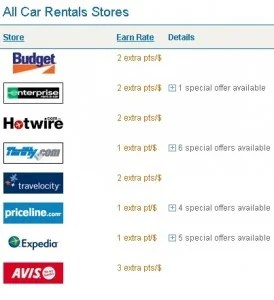 Car Rental Companies That Don T Require Credit Card