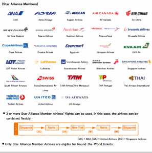 ANA pulls most Star Alliance award availability in the online search engine