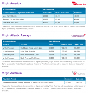 Hawaiian partners with Virgin Atlantic, Australia and America