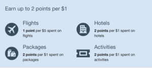 The cards can dramatically up your earning potential on Expedia purchases.
