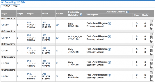 ExpertFlyer now shows US Airways award availability.