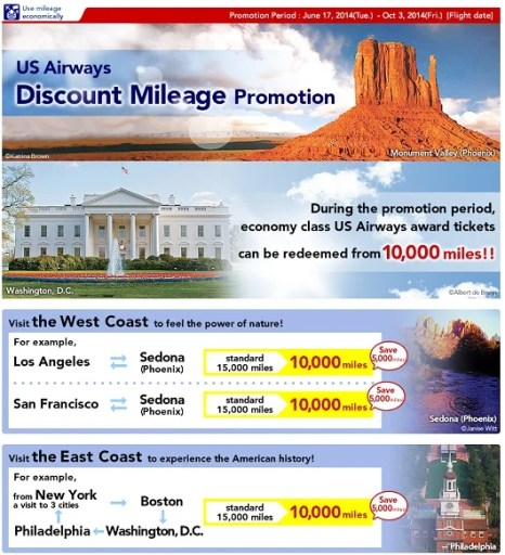 Discount Redemptions: How To Find Award Chart Sweet