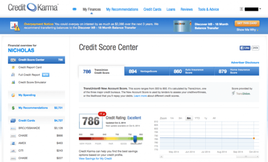 Credit Karma shows that my credit report is in great health.