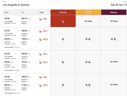 Qantas LAX SYD