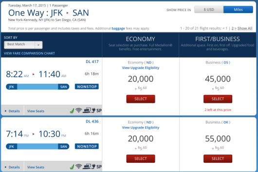 While this prices as 20,000 SkyMiles as a Medallion, it may be less if you aren't signed into your account.