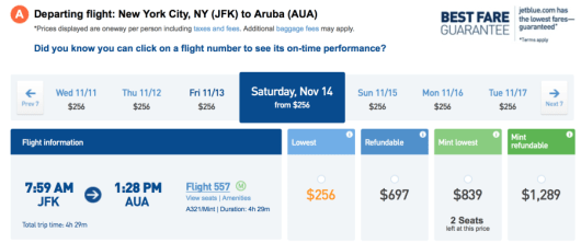 You can fly from New York (JFK) to Aruba for $839 one-way in Mint.
