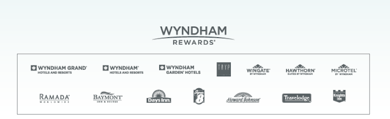 Wyndham brands