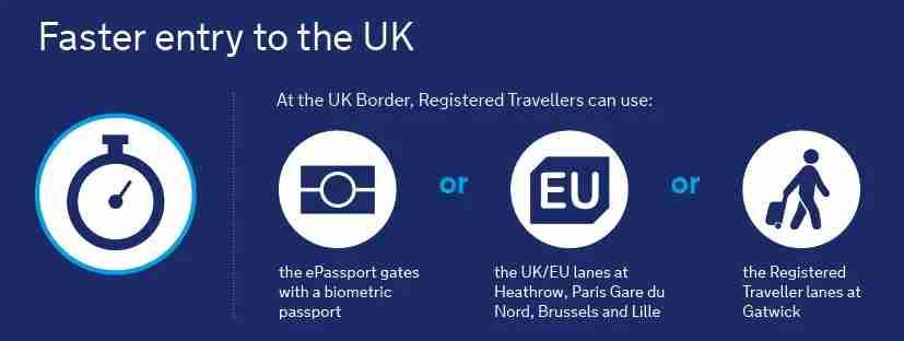 registered_traveller