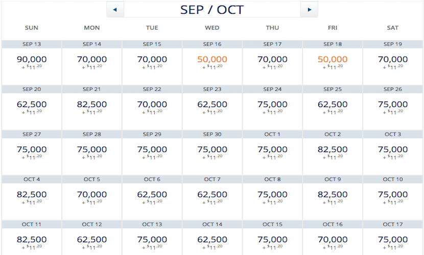A five week search of ATL-SEA shows two days with the min amount of miles required.