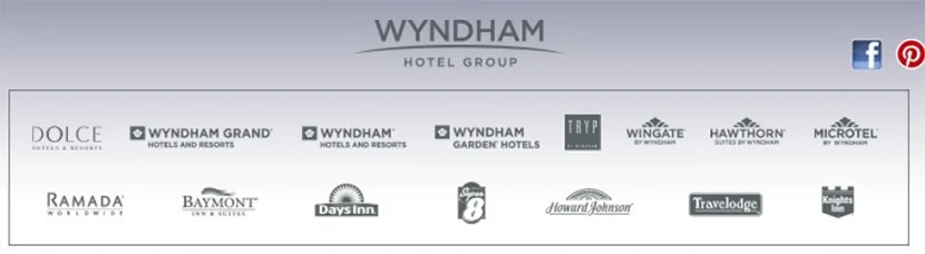 wyndham brands