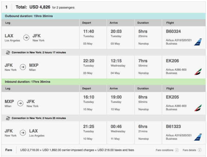 Los Angeles (LAX)-Milan (MXP) on Emirates and JetBlue in business for $2,413 per person.