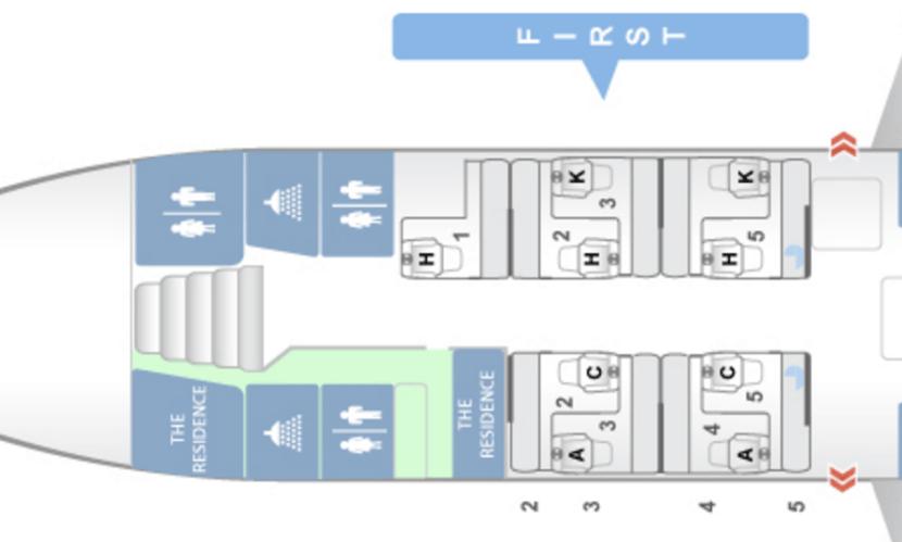 The layout of Etihad