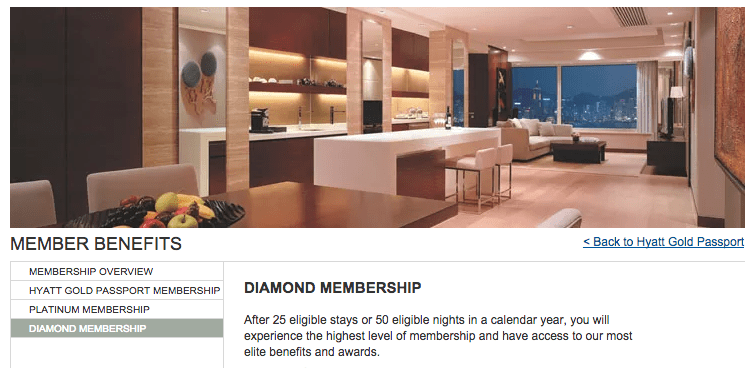 For this analysis, I'll assume that you overqualified by 20% for each of Hyatt's elite levels.