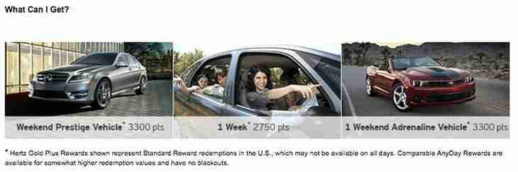 Sample redemption rates for different categories of Hertz cars.