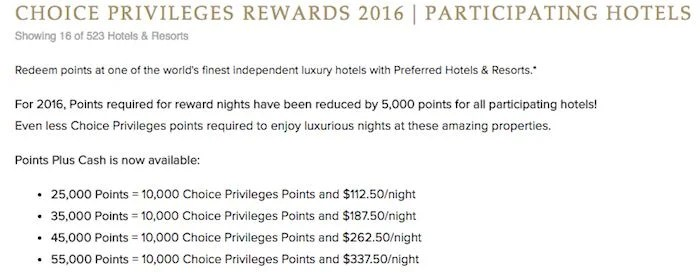 The Points + Cash award chart for Preferred Hotel properties when using Choice Hotel points.