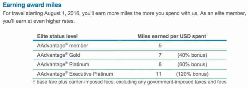 American Airlines AA Earning Award Miles after August 1