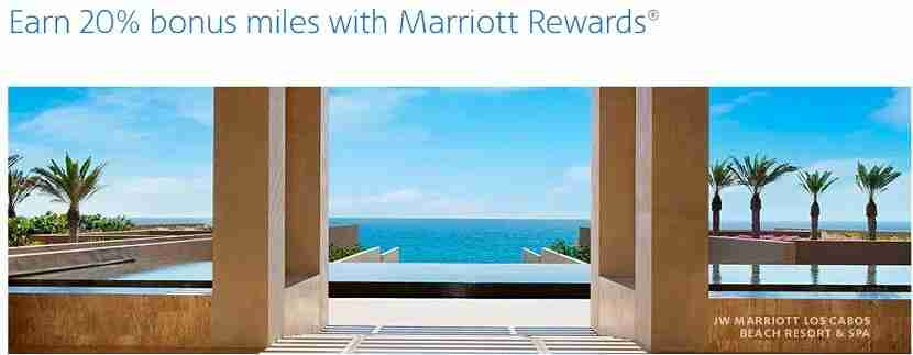 Get a 20% bonus when transferring Marriott points to American Airlines miles. Image courtesy of American Airlines.