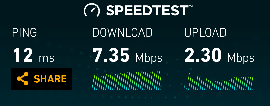 The WiFi worked just fine.