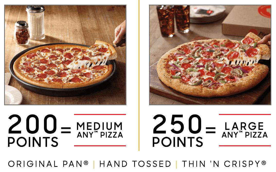 Maximizing Pizza Huts New Hut Rewards Loyalty Program