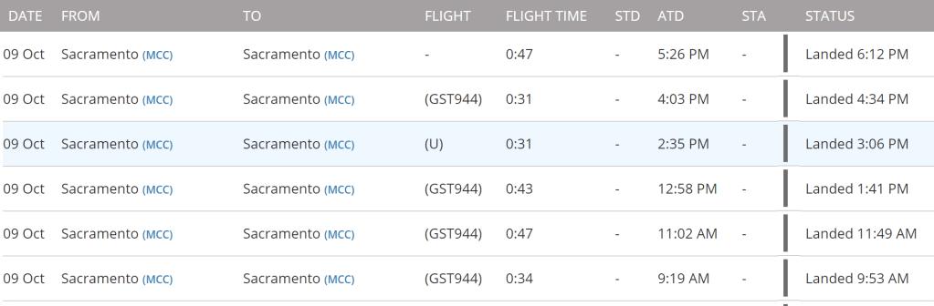 N744ST FlightRadar24 misions