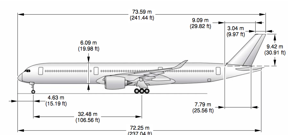 How To Tell An A350