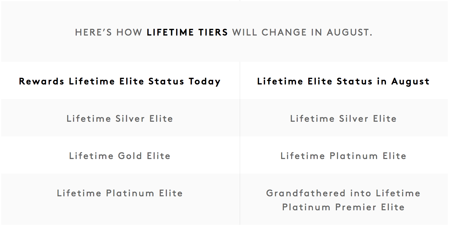 Lifetime Status with the New Marriott: The Good, the Bad, the Ugly