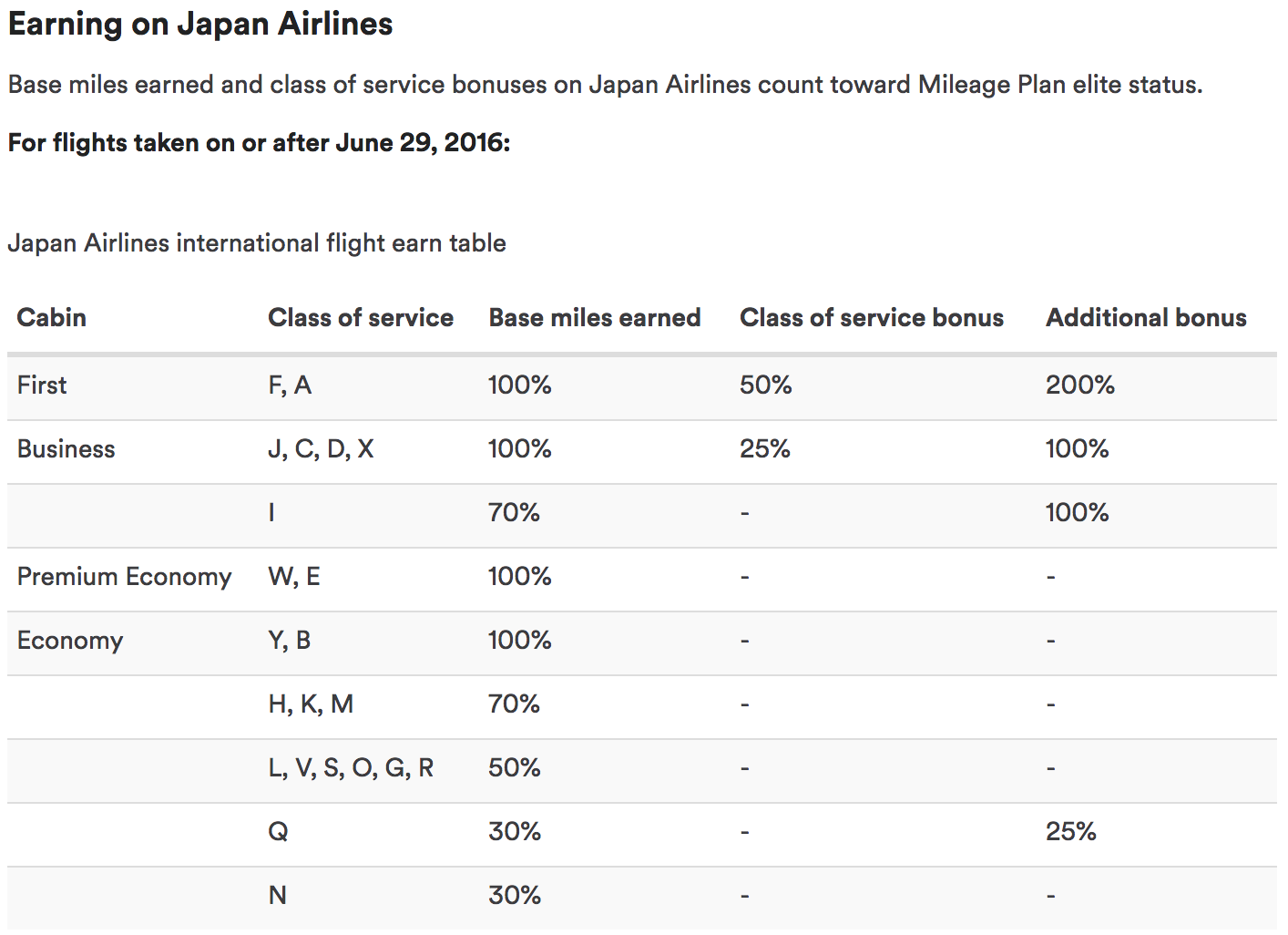 Review Japan Airlines 777 300er Business Class From La To Tokyo