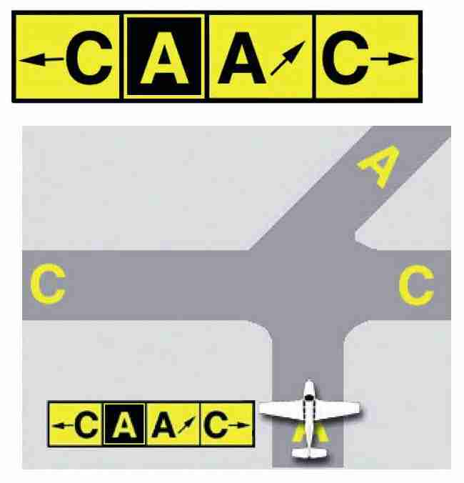 Taxiway direction sign. Image via FAA.