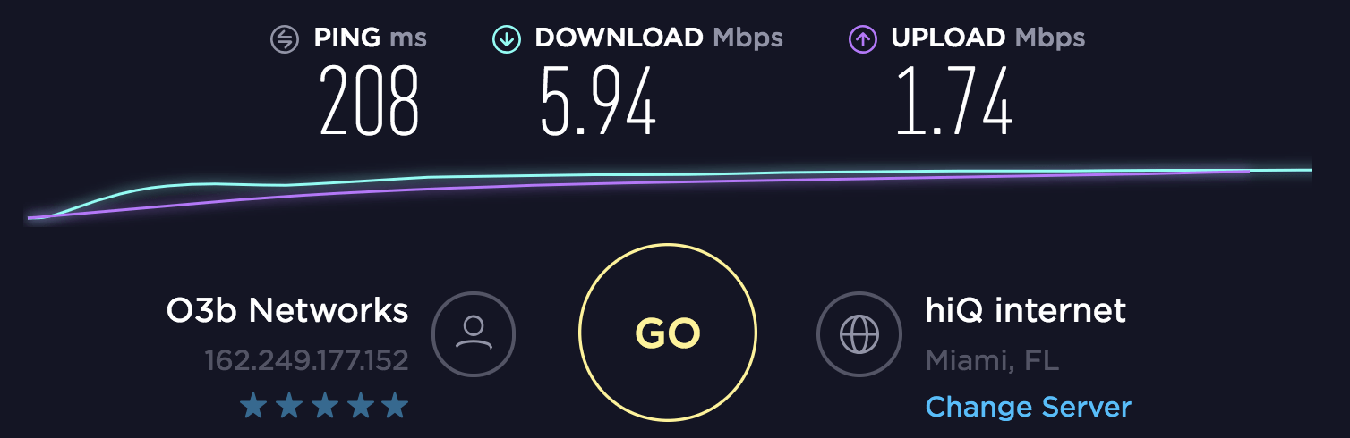 Voom Symphony of the Seas RCI Internet WiFi Speedtest - 11.14.2018