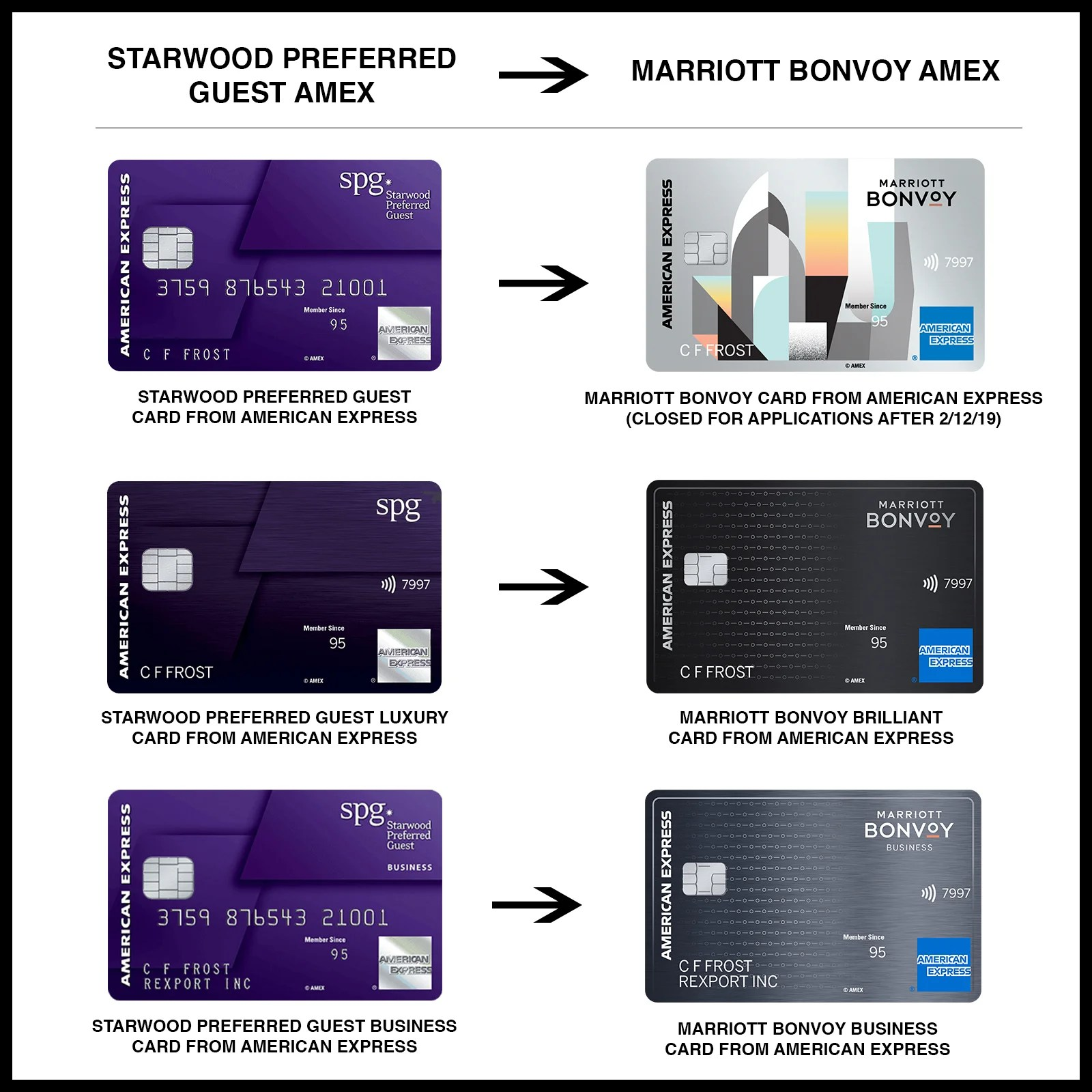 Best Marriott Credit Cards of 2019 - The Points Guy