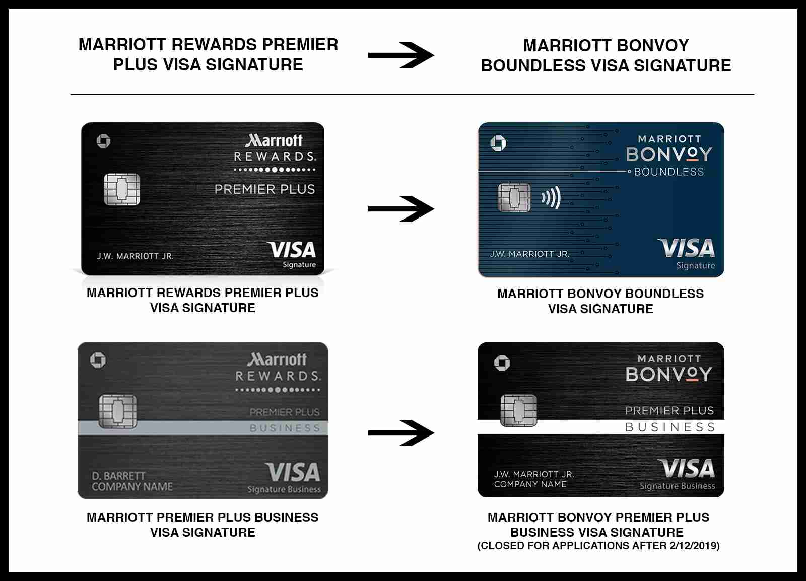 Which Marriott Bonvoy Credit Card Is Right For You