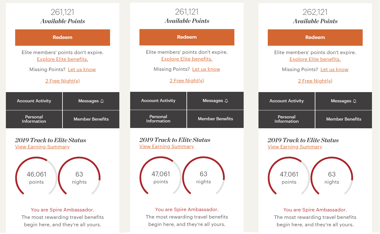 Chase Points Transfers Are Counting Toward IHG Elite Status