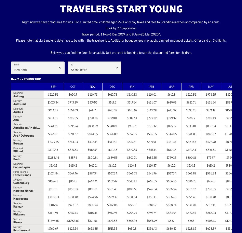 SAS low fare calendar