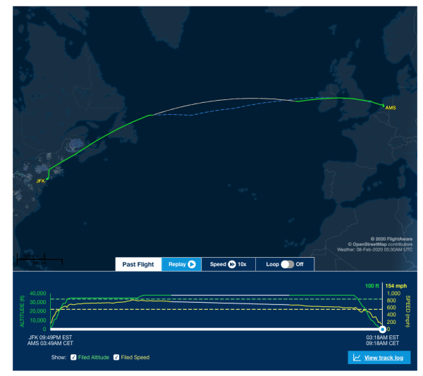 The track of KLM flight 644 on Friday, Feb. 7, which reached a maximum speed of 819 miles per hour. (Image courtesy of FlightAware.)