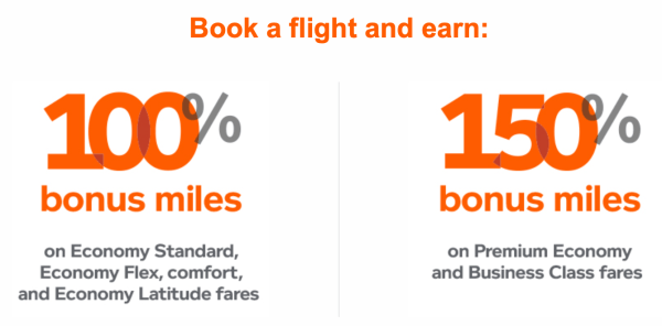 Air Canada Bonus Mile Earning Promotion Screenshot
