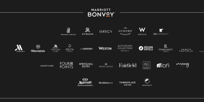 Marriott Bonvoy points Dubai uae