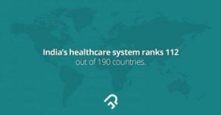 India's struggle in healthcare