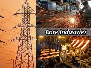 Growth rate of core sector increased by 5.1% in May