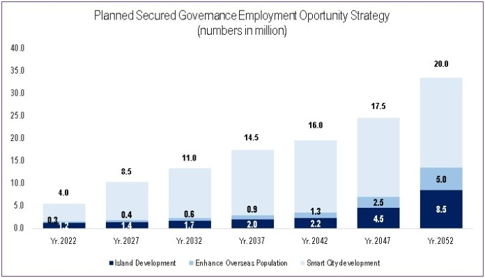 Indian Population Analysis &Strategies - Growth Opportunities through Smart& Secured Governance. THE POLICY TIMES 3