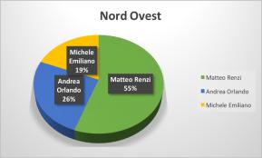 3-NordOvest