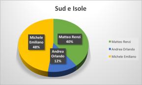 3-SudeIsole