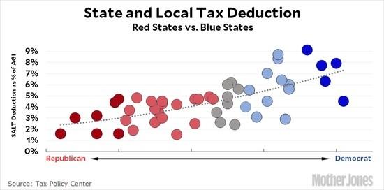 blog_gop_tax_plan_salt_deductions.jpg